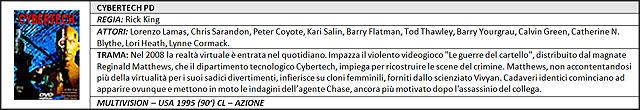 cybertech pd