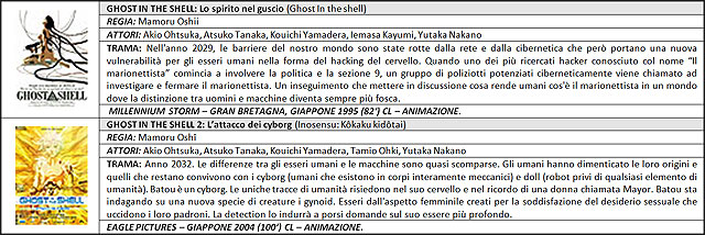 ghost in the shell 1 2