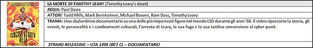 la morte di thimoty leary